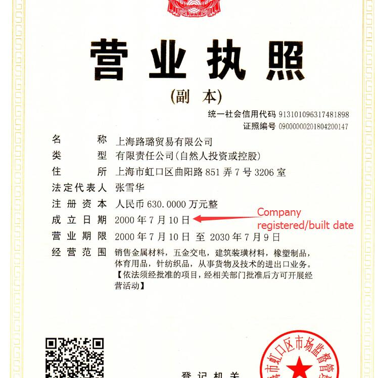 business license of risegroup